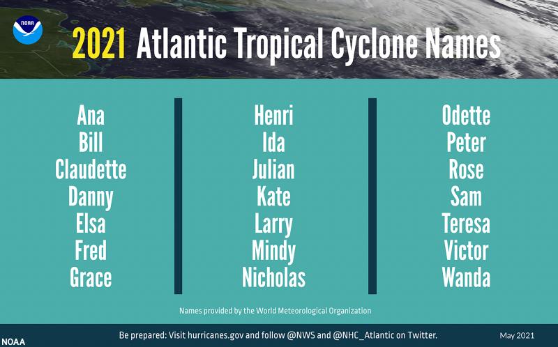 hurricane-names-2021-e1622410616714
